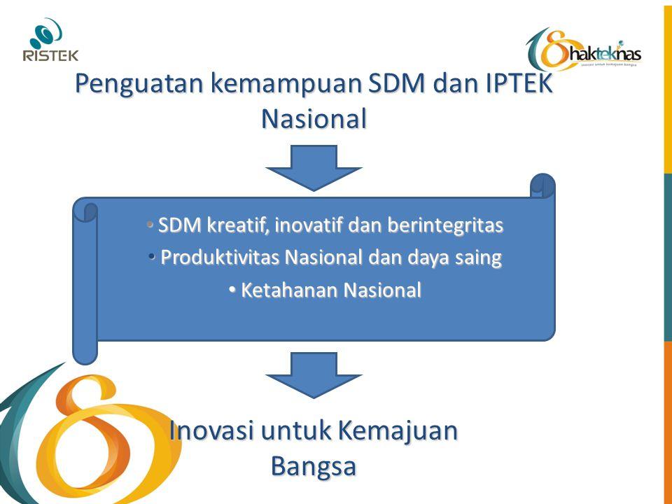 Penguatan kemampuan SDM dan IPTEK Nasional