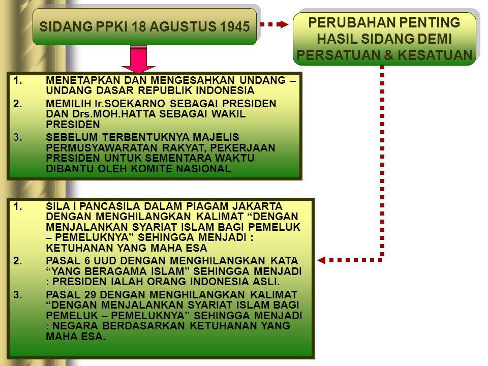 SIDANG PPKI 18 AGUSTUS 1945 PERUBAHAN PENTING HASIL SIDANG DEMI
