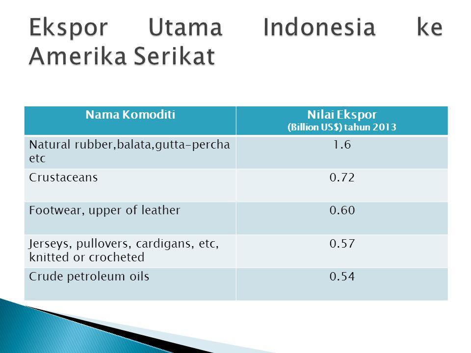 Ekspor Utama Indonesia ke Amerika Serikat
