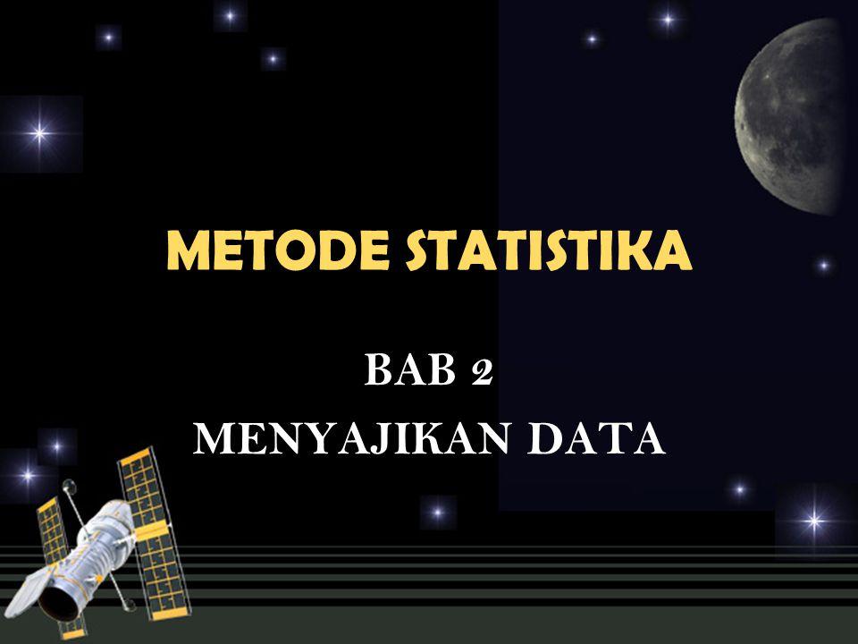 METODE STATISTIKA BAB 2 MENYAJIKAN DATA