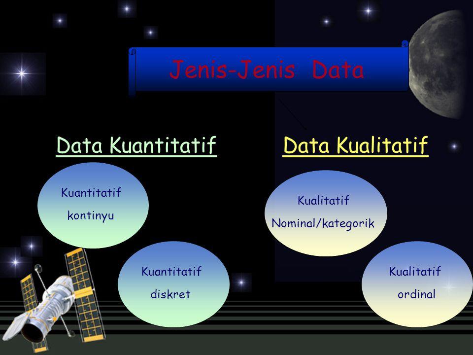 Jenis-Jenis Data Data Kuantitatif Data Kualitatif Kuantitatif kontinyu