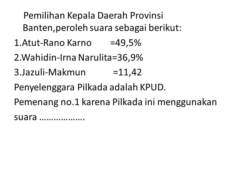 Pemilihan Kepala Daerah Provinsi Banten,peroleh suara sebagai berikut: 1.Atut-Rano Karno =49,5% 2.Wahidin-Irna Narulita=36,9% 3.Jazuli-Makmun =11,42 Penyelenggara Pilkada adalah KPUD.