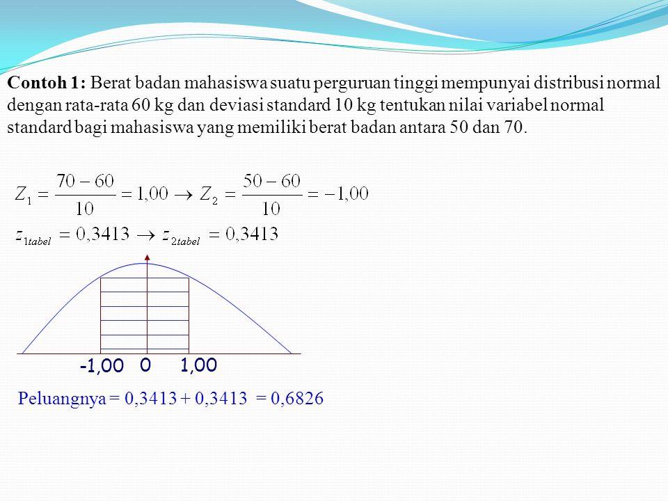 Contoh 1: Berat badan mahasiswa suatu perguruan tinggi mempunyai distribusi normal dengan rata-rata 60 kg dan deviasi standard 10 kg tentukan nilai variabel normal standard bagi mahasiswa yang memiliki berat badan antara 50 dan 70.