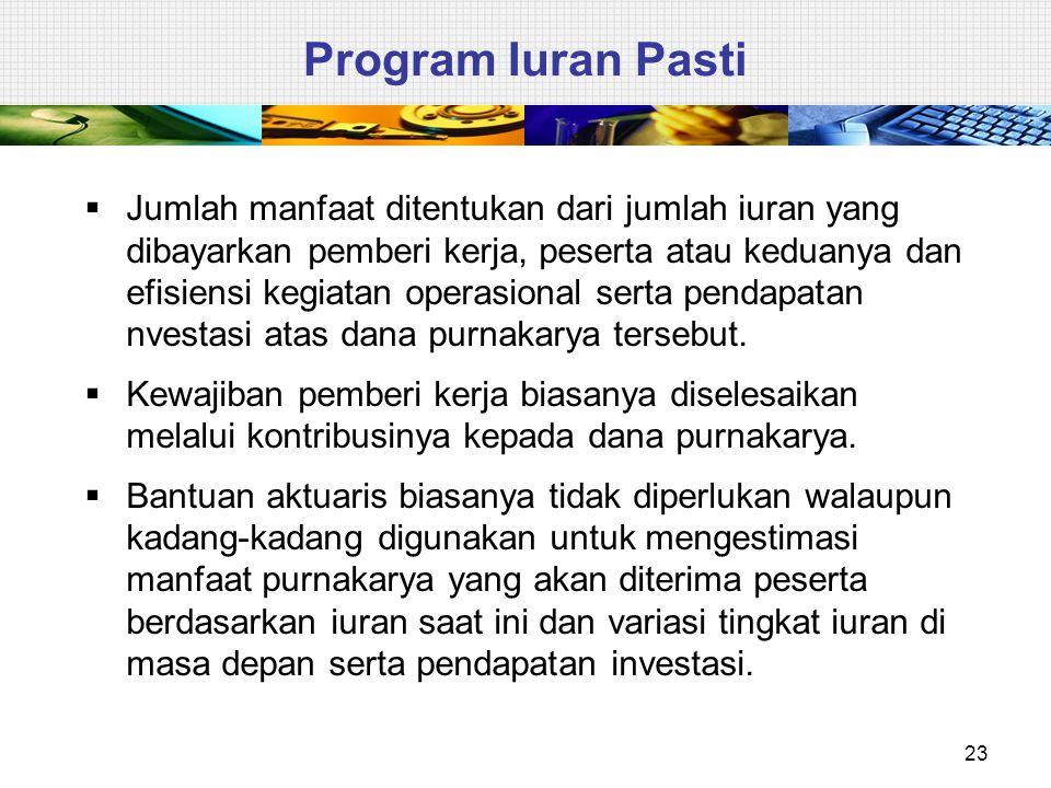 Program Iuran Pasti