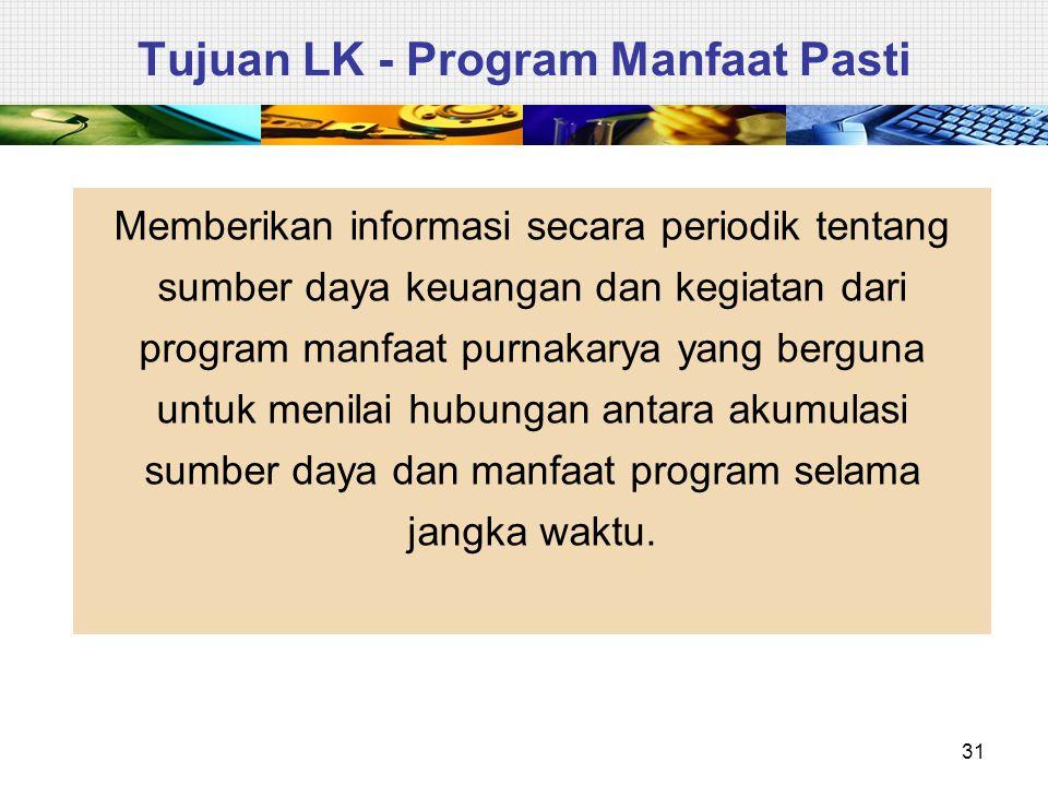 Tujuan LK - Program Manfaat Pasti