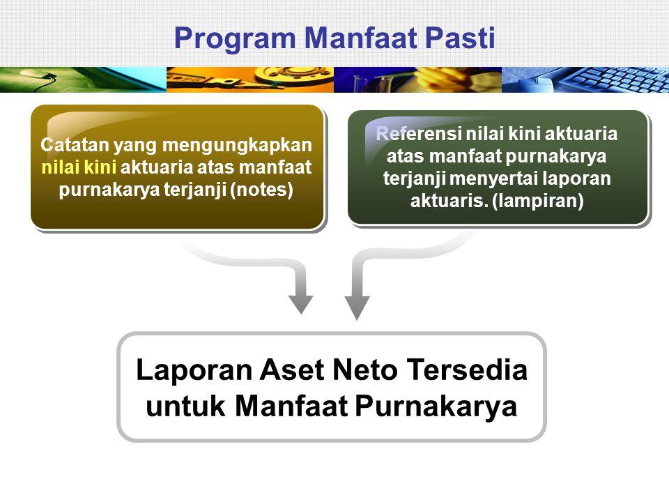 Laporan Aset Neto Tersedia untuk Manfaat Purnakarya