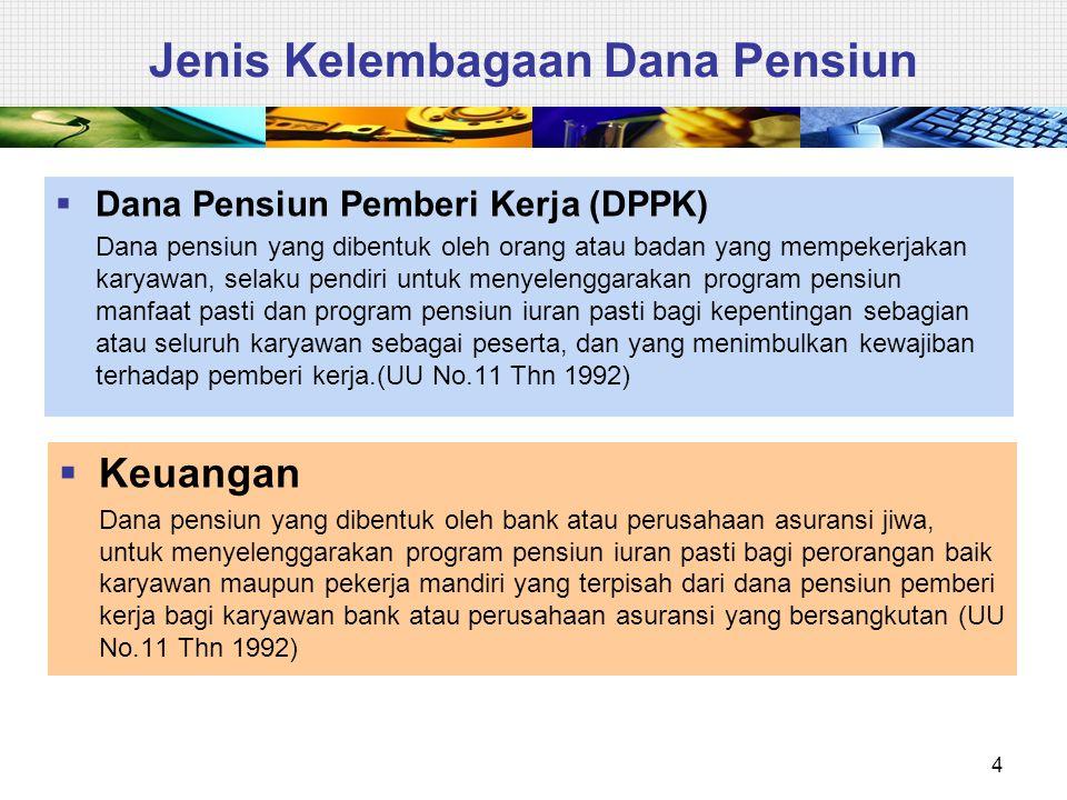 Jenis Kelembagaan Dana Pensiun