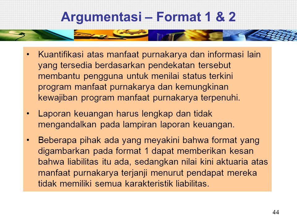 Argumentasi – Format 1 & 2