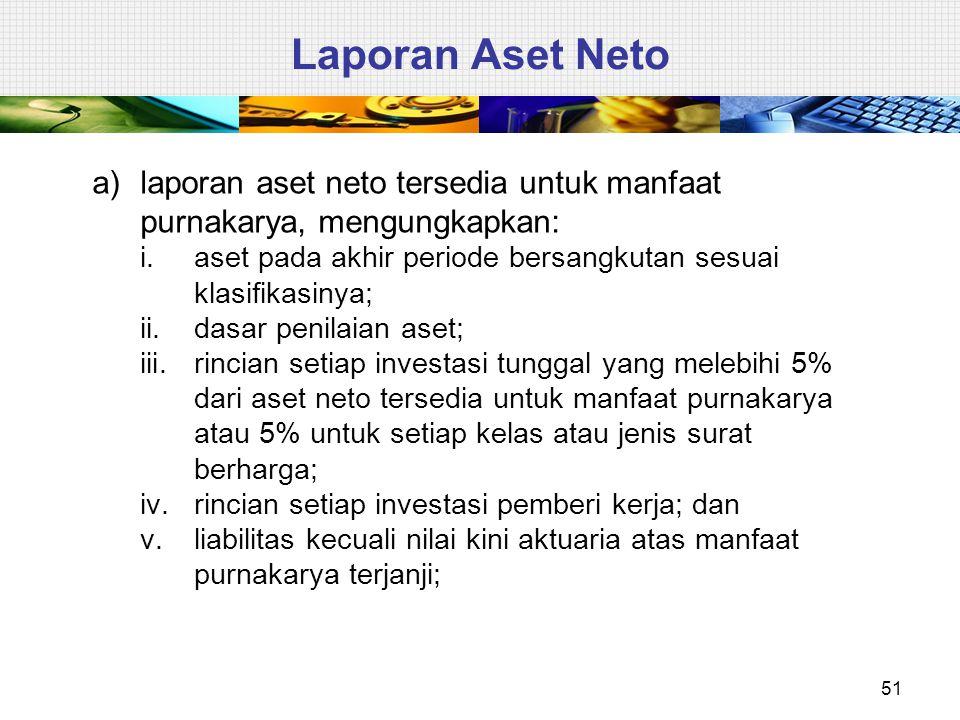 Laporan Aset Neto laporan aset neto tersedia untuk manfaat purnakarya, mengungkapkan: aset pada akhir periode bersangkutan sesuai klasifikasinya;