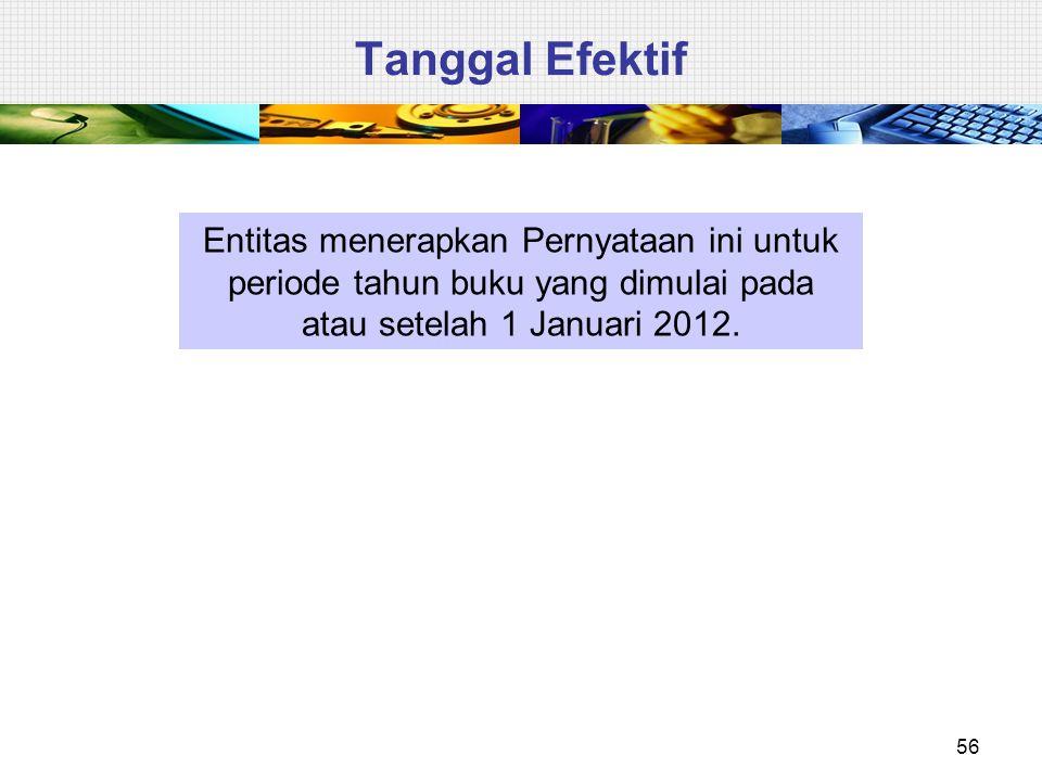 Tanggal Efektif Entitas menerapkan Pernyataan ini untuk periode tahun buku yang dimulai pada atau setelah 1 Januari 2012.