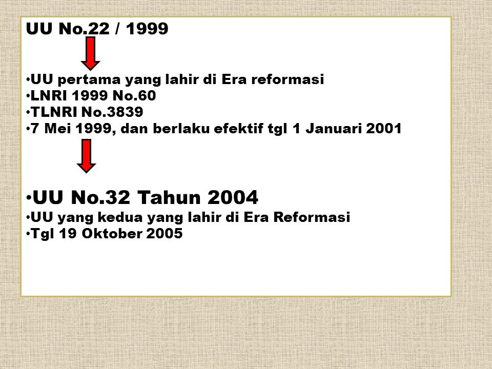 UU No.22 / 1999 UU pertama yang lahir di Era reformasi. LNRI 1999 No.60. TLNRI No.3839. 7 Mei 1999, dan berlaku efektif tgl 1 Januari 2001.