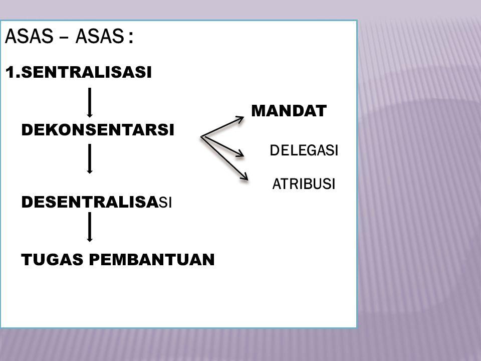 ASAS – ASAS : 1.SENTRALISASI MANDAT DEKONSENTARSI DESENTRALISASI