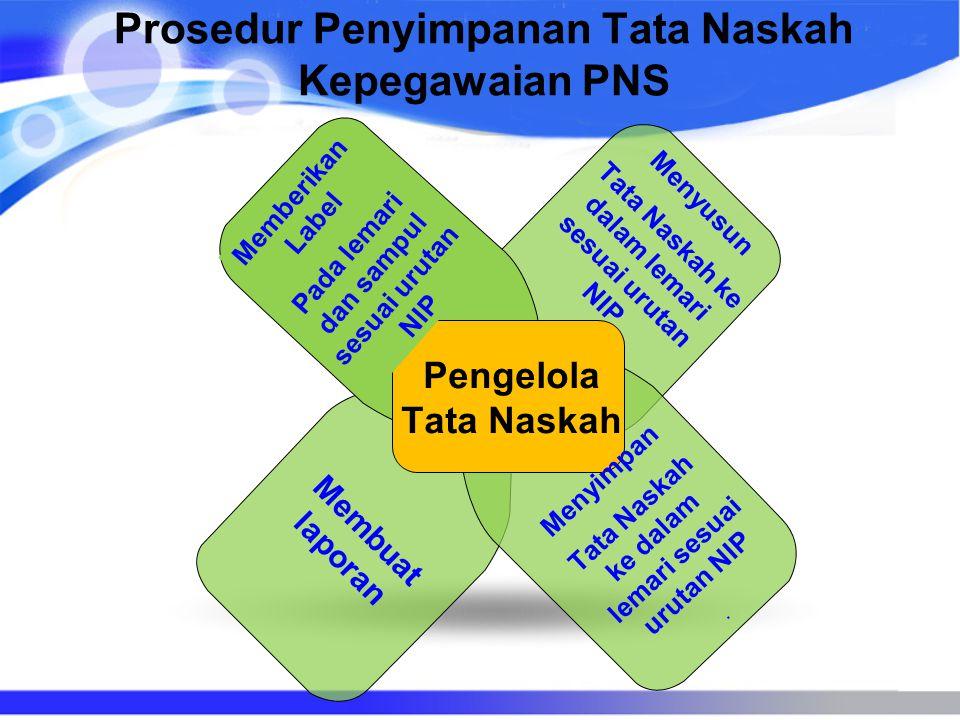 Prosedur Penyimpanan Tata Naskah Kepegawaian PNS