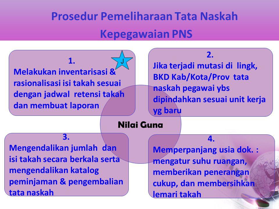 Prosedur Pemeliharaan Tata Naskah Kepegawaian PNS