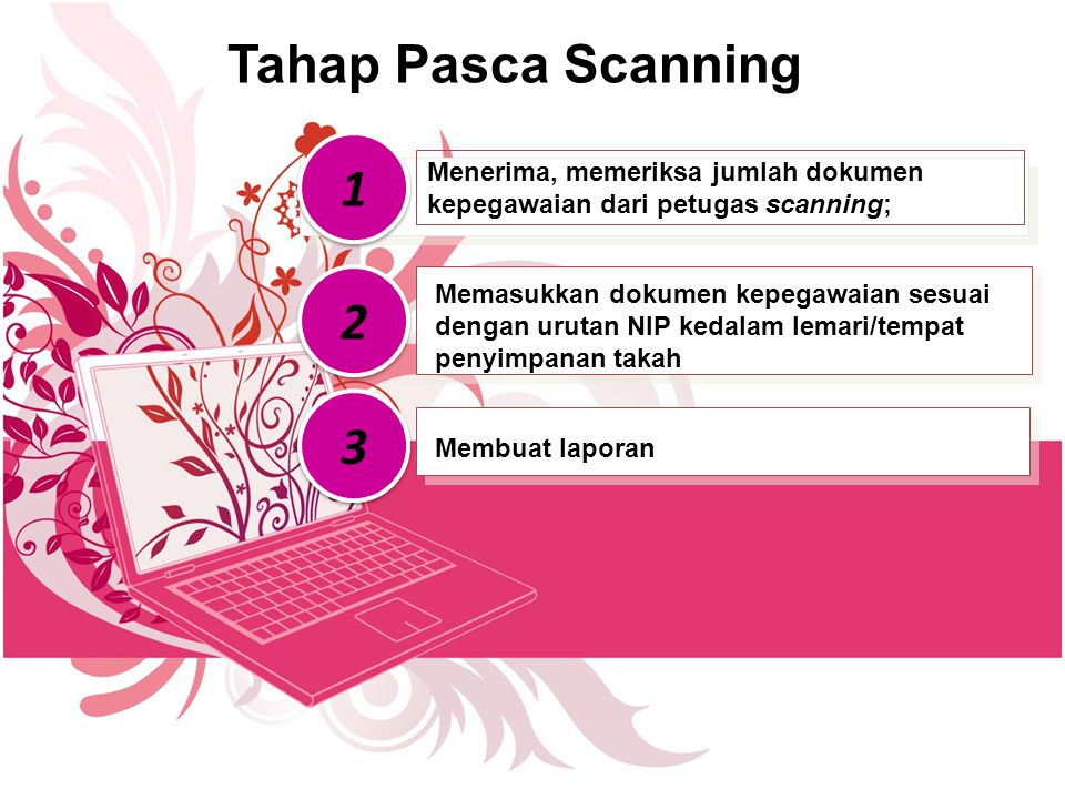 Tahap Pasca Scanning 1 1 2 3 Thank You !!!