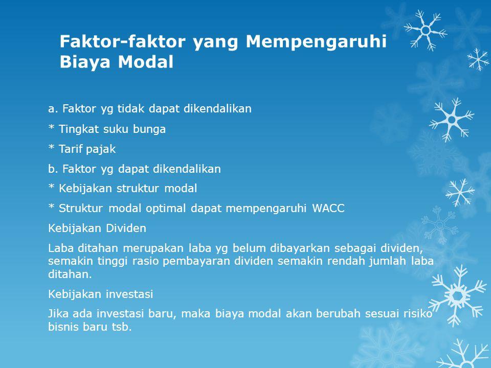 Faktor-faktor yang Mempengaruhi Biaya Modal