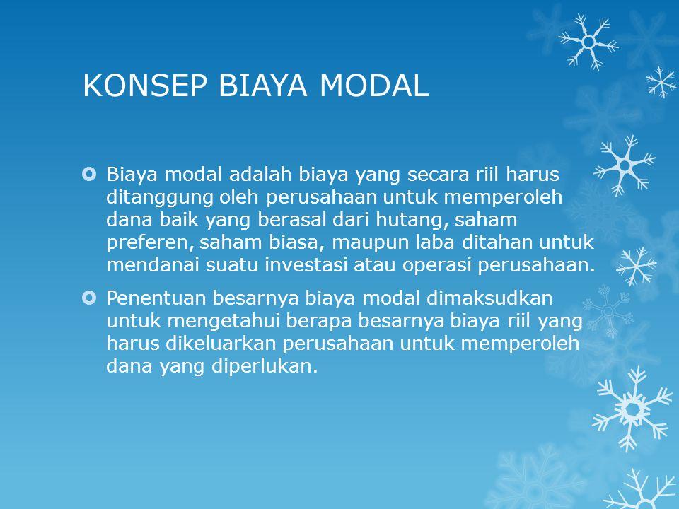 KONSEP BIAYA MODAL