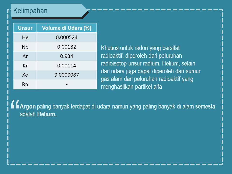 Kelimpahan Unsur. Volume di Udara (%) He. 0.000524. Ne. 0.00182. Ar. 0.934. Kr. 0.00114. Xe.