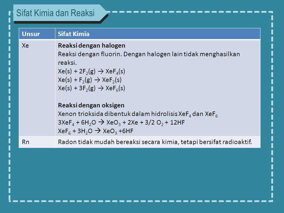Sifat Kimia dan Reaksi Unsur Sifat Kimia Xe Reaksi dengan halogen