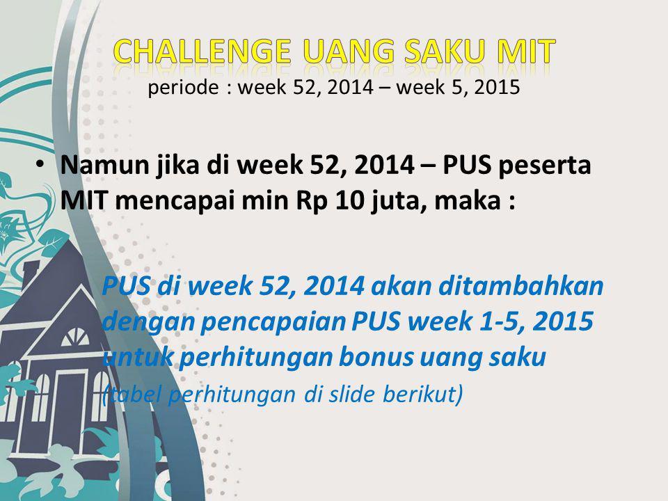Challenge Uang Saku MIT periode : week 52, 2014 – week 5, 2015
