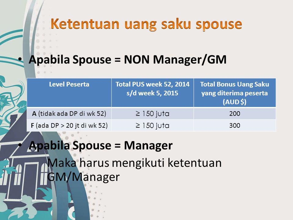 Ketentuan uang saku spouse