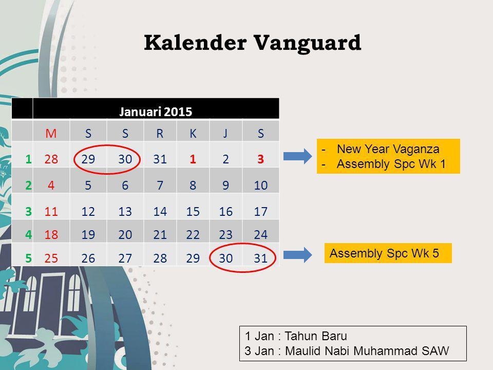 Kalender Vanguard Januari 2015 M S R K J 1 28 29 30 31 2 3 4 5 6 7 8 9