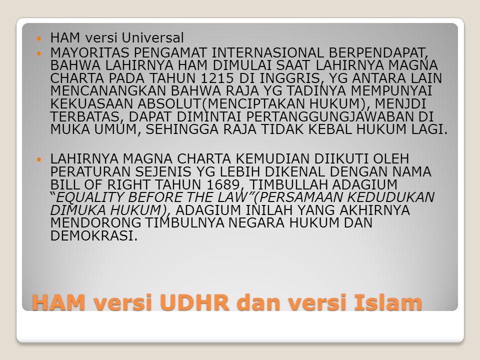 HAM versi UDHR dan versi Islam