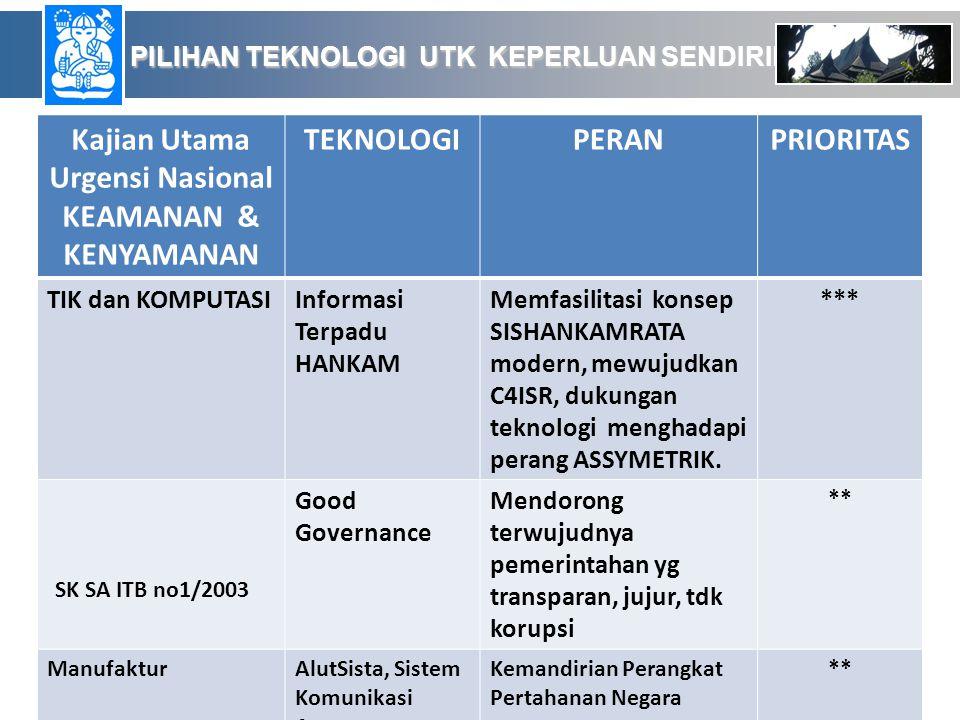 Kajian Utama Urgensi Nasional KEAMANAN & KENYAMANAN