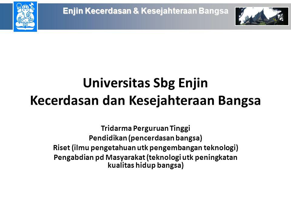 Universitas Sbg Enjin Kecerdasan dan Kesejahteraan Bangsa