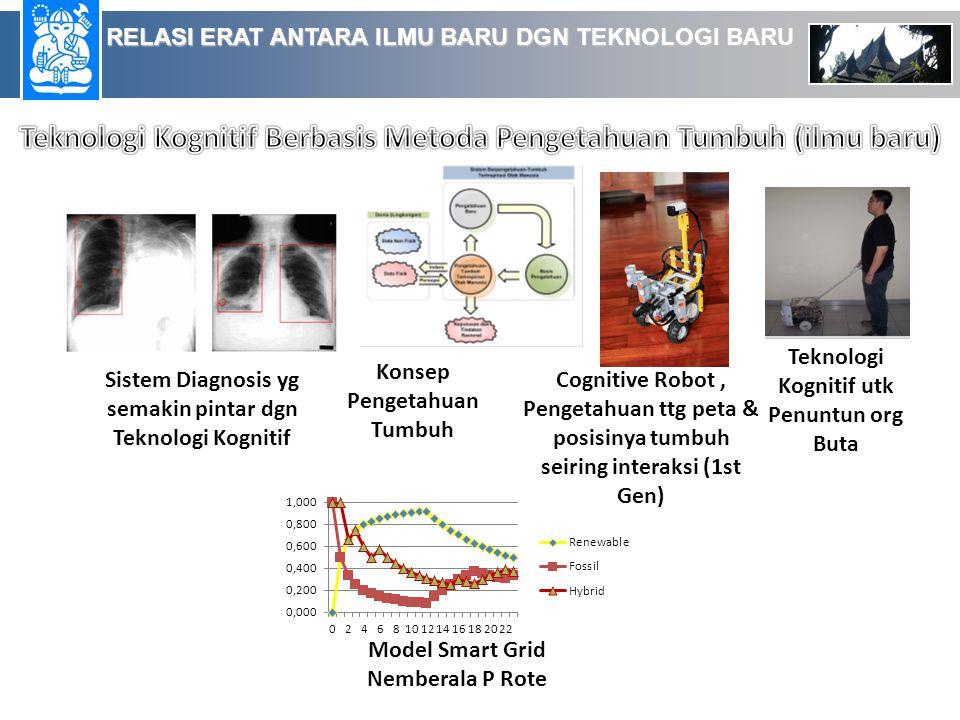 Teknologi Kognitif Berbasis Metoda Pengetahuan Tumbuh (ilmu baru)