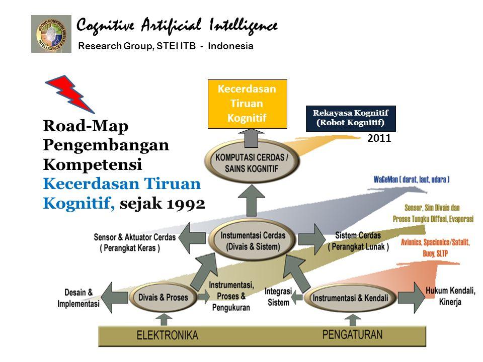 Rekayasa Kognitif (Robot Kognitif)