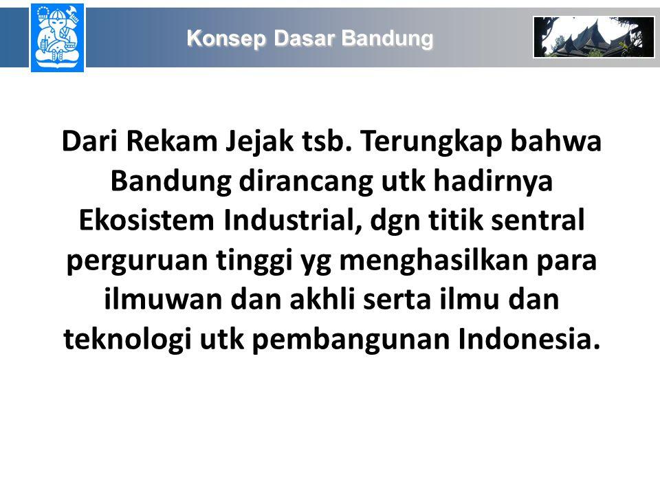 Konsep Dasar Bandung