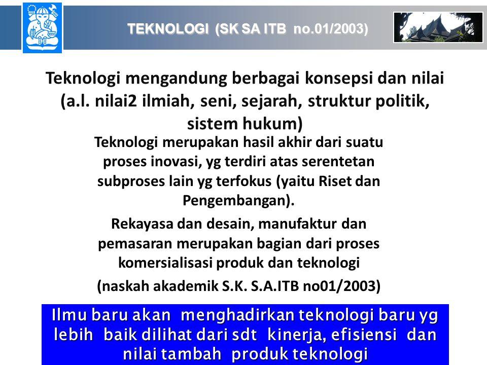 (naskah akademik S.K. S.A.ITB no01/2003)
