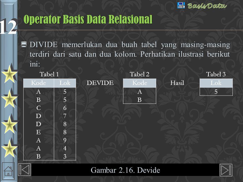 Operator Basis Data Relasional