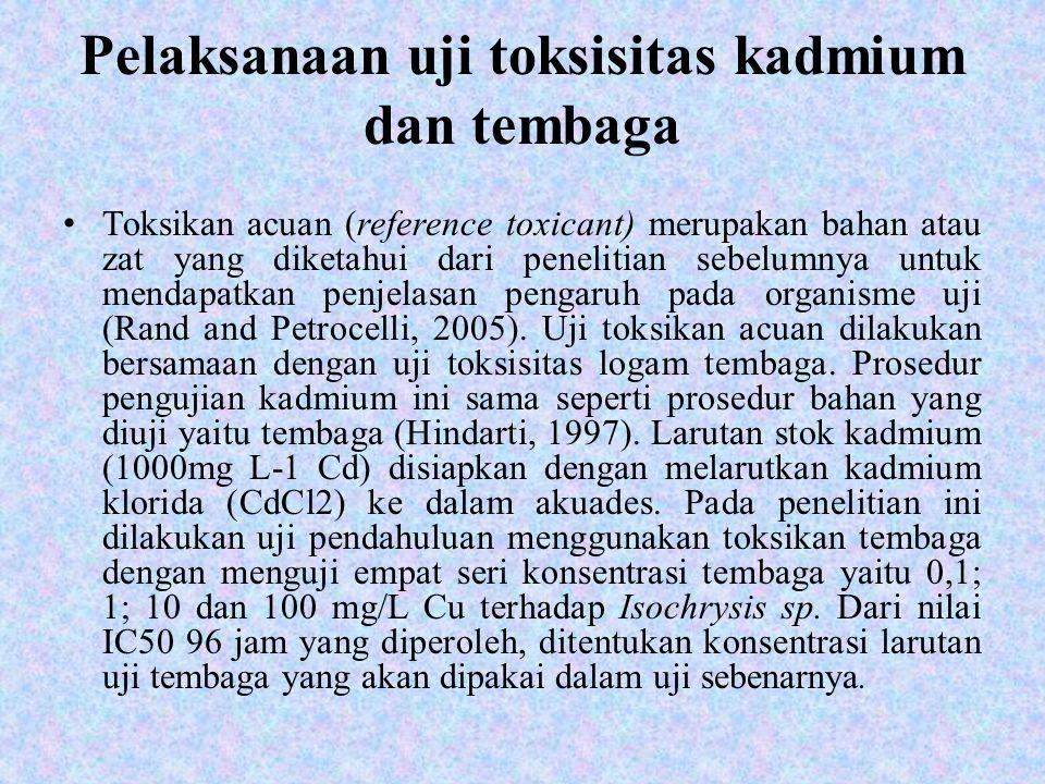 Pelaksanaan uji toksisitas kadmium