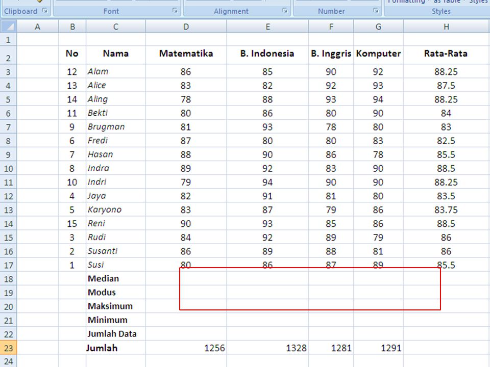 m6 3. Ketikkan pada masing-masing cell C18, C19, C20, C21, C22 dengan Median, Modus, Maksimum, Minimum, Jumlah Data.