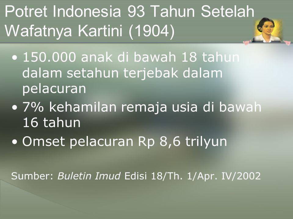 Potret Indonesia 93 Tahun Setelah Wafatnya Kartini (1904)