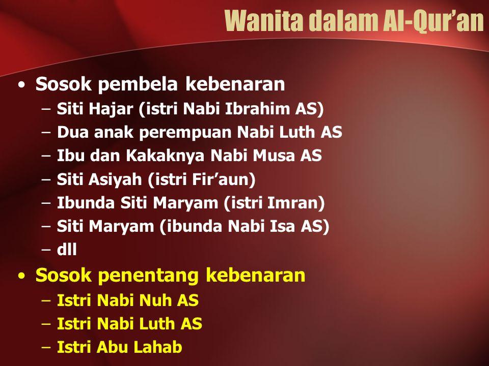 Wanita dalam Al-Qur'an