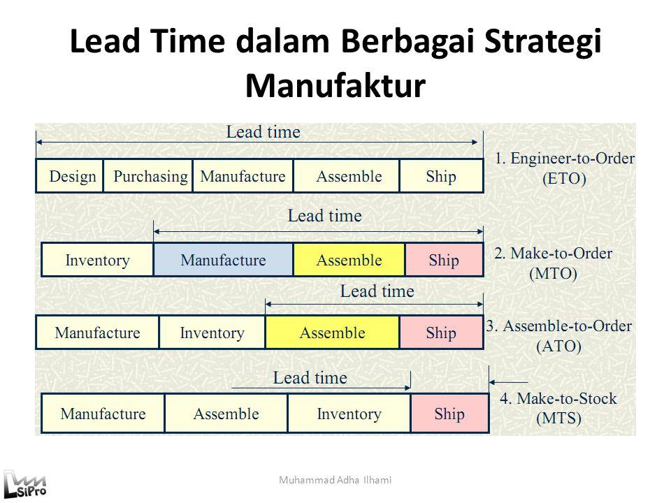 Lead Time dalam Berbagai Strategi Manufaktur