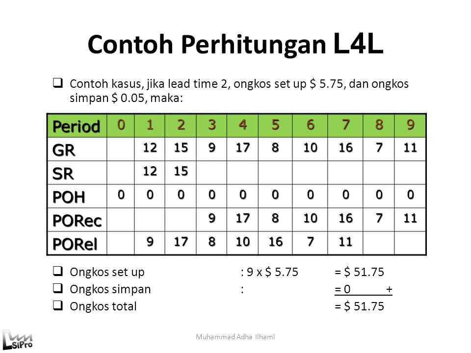 Contoh Perhitungan L4L Period GR SR POH PORec PORel