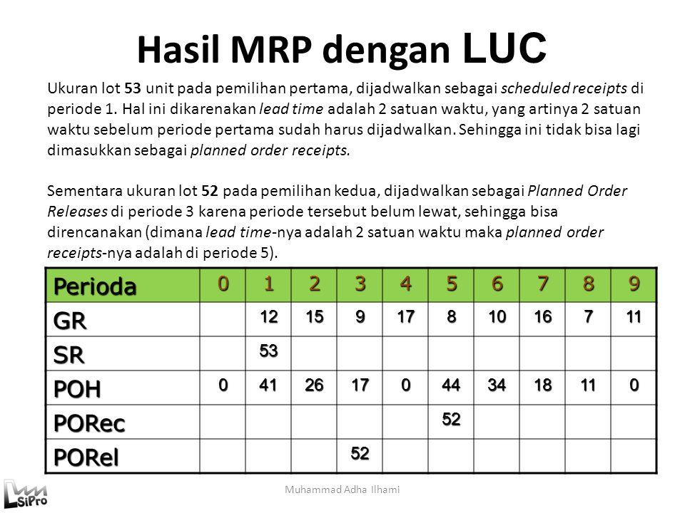 Hasil MRP dengan LUC Perioda GR SR POH PORec PORel 1 2 3 4 5 6 7 8 9