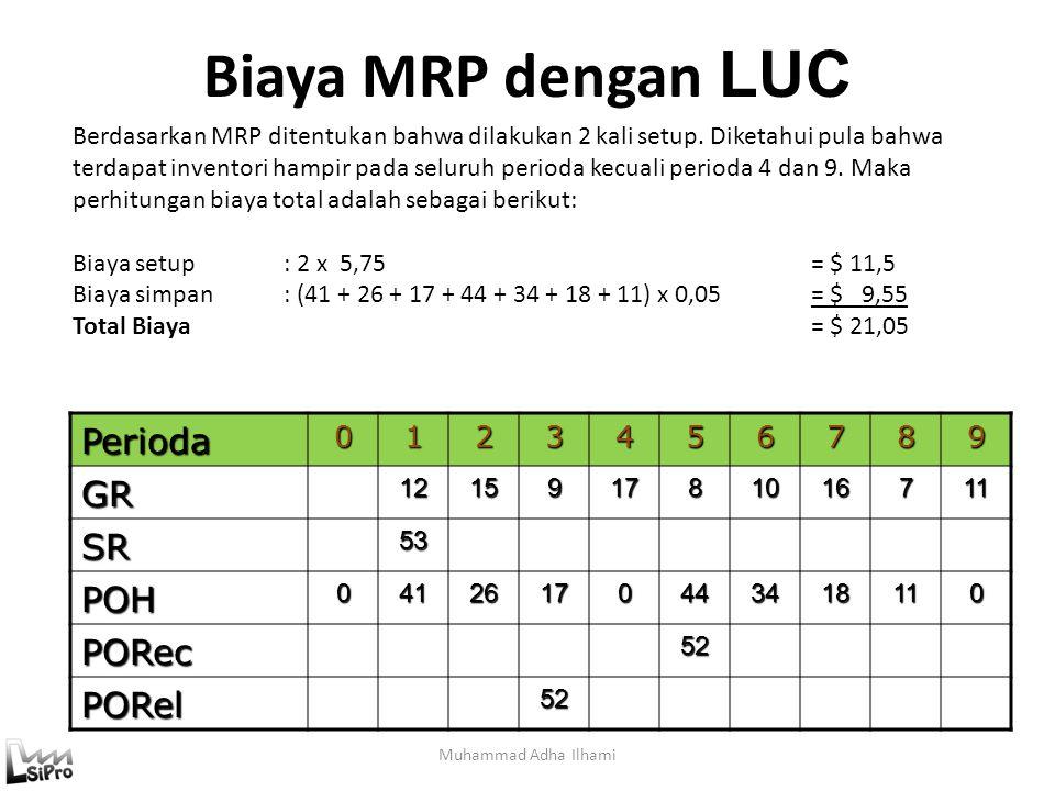 Biaya MRP dengan LUC Perioda GR SR POH PORec PORel 1 2 3 4 5 6 7 8 9