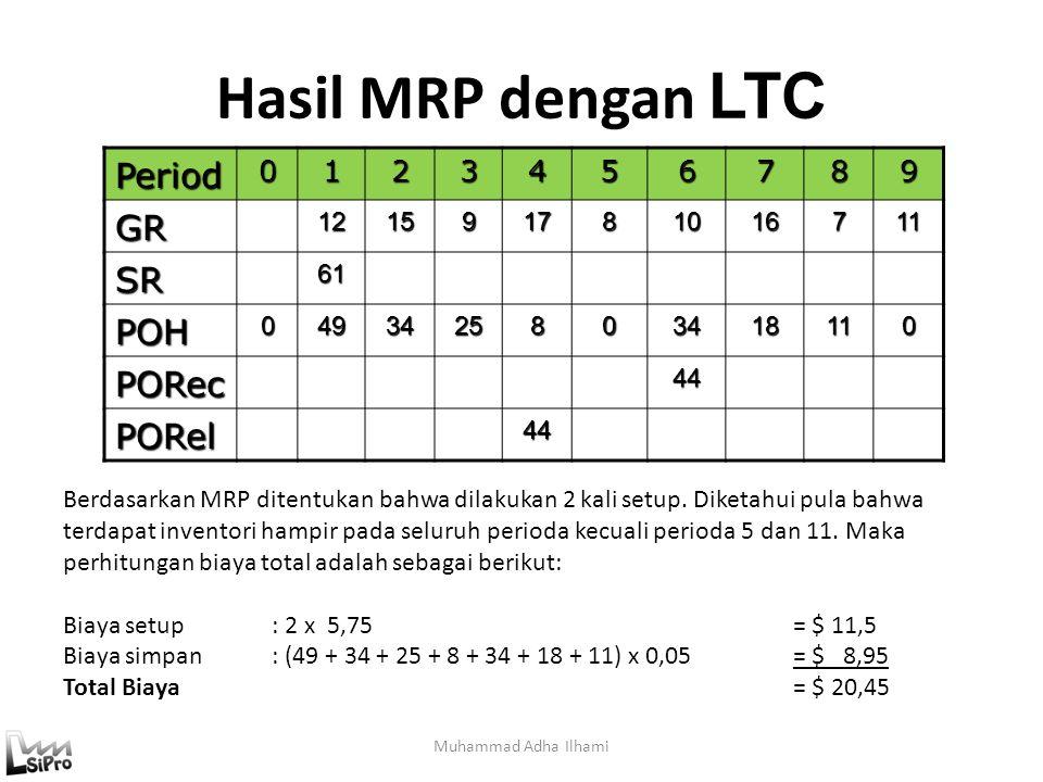 Hasil MRP dengan LTC Period GR SR POH PORec PORel 1 2 3 4 5 6 7 8 9 12