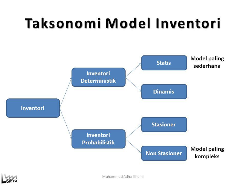 Taksonomi Model Inventori