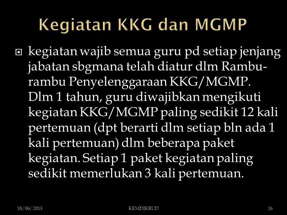 Kegiatan KKG dan MGMP