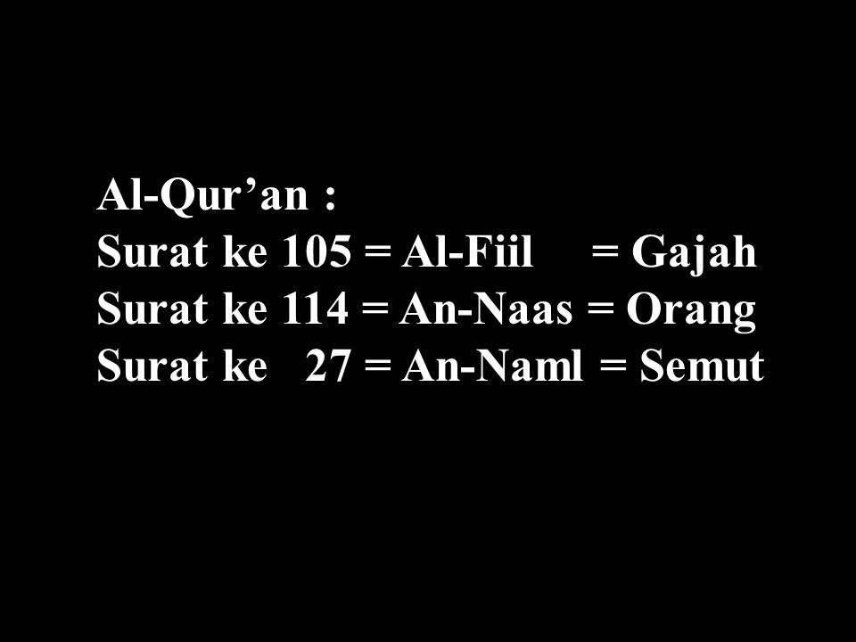 Al-Qur'an : Surat ke 105 = Al-Fiil = Gajah. Surat ke 114 = An-Naas = Orang.