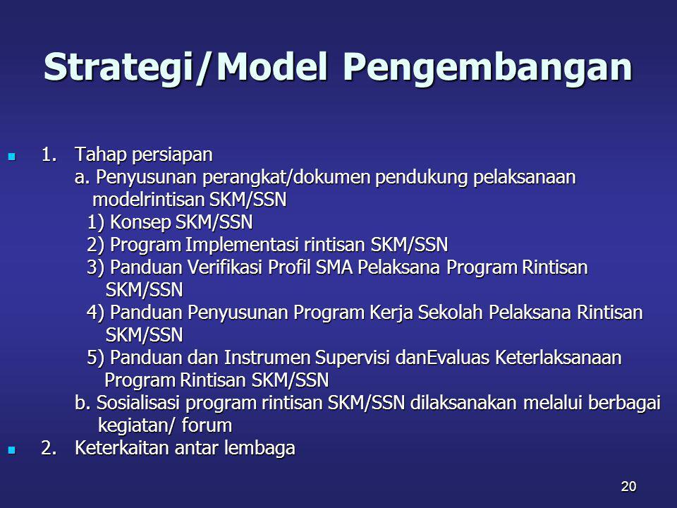 Strategi/Model Pengembangan