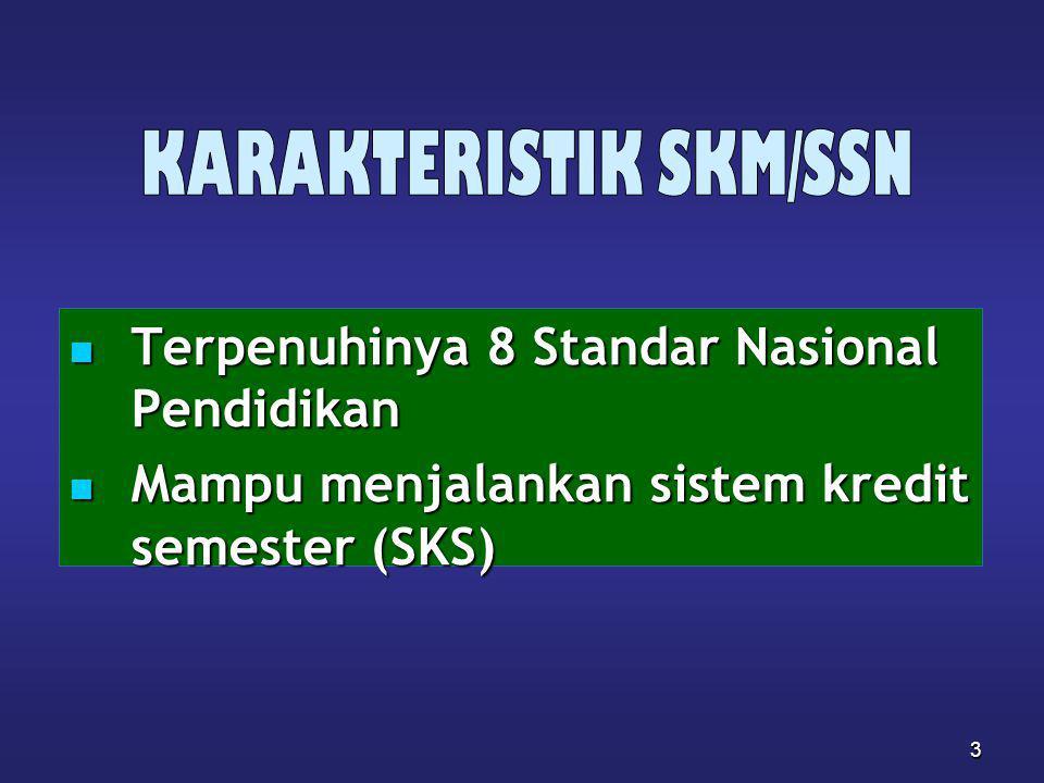 KARAKTERISTIK SKM/SSN
