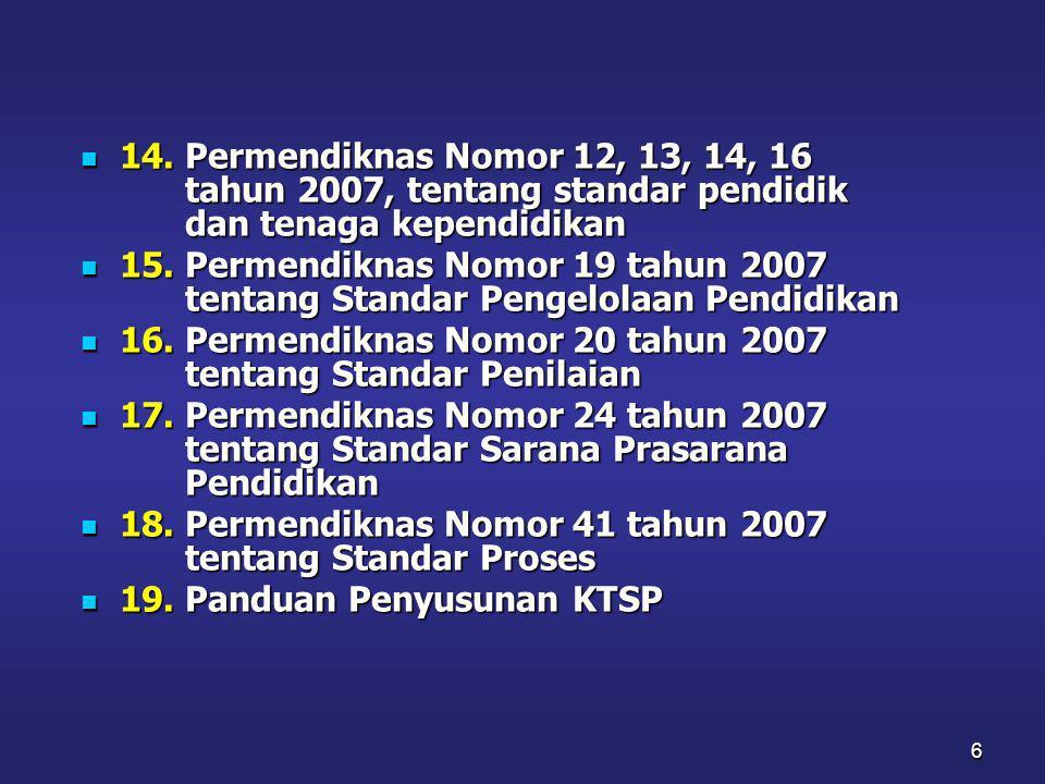 14. Permendiknas Nomor 12, 13, 14, 16 tahun 2007, tentang standar pendidik dan tenaga kependidikan