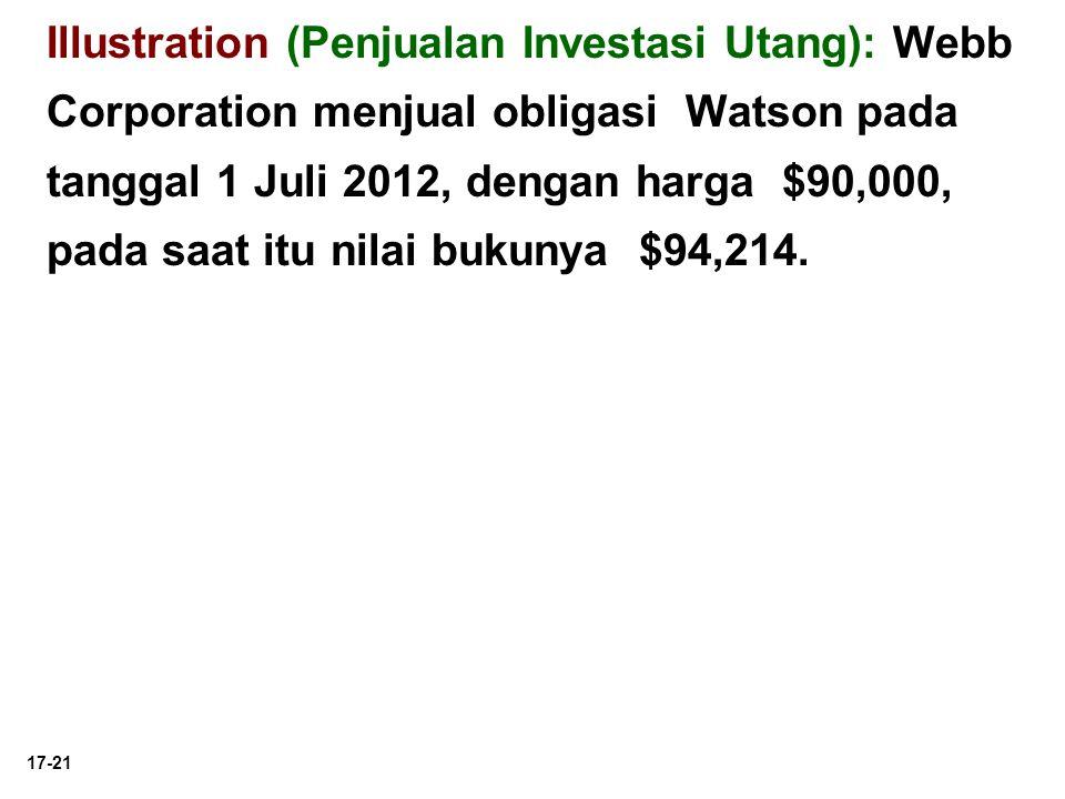 Illustration (Penjualan Investasi Utang): Webb Corporation menjual obligasi Watson pada tanggal 1 Juli 2012, dengan harga $90,000, pada saat itu nilai bukunya $94,214.
